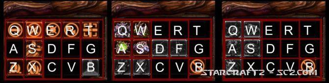 Cómo cambiar los atajos de teclado